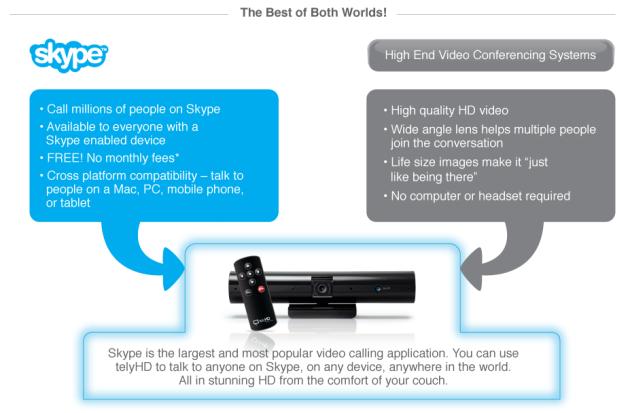 telyHD TV Phone | Skype video calling on your living room TV