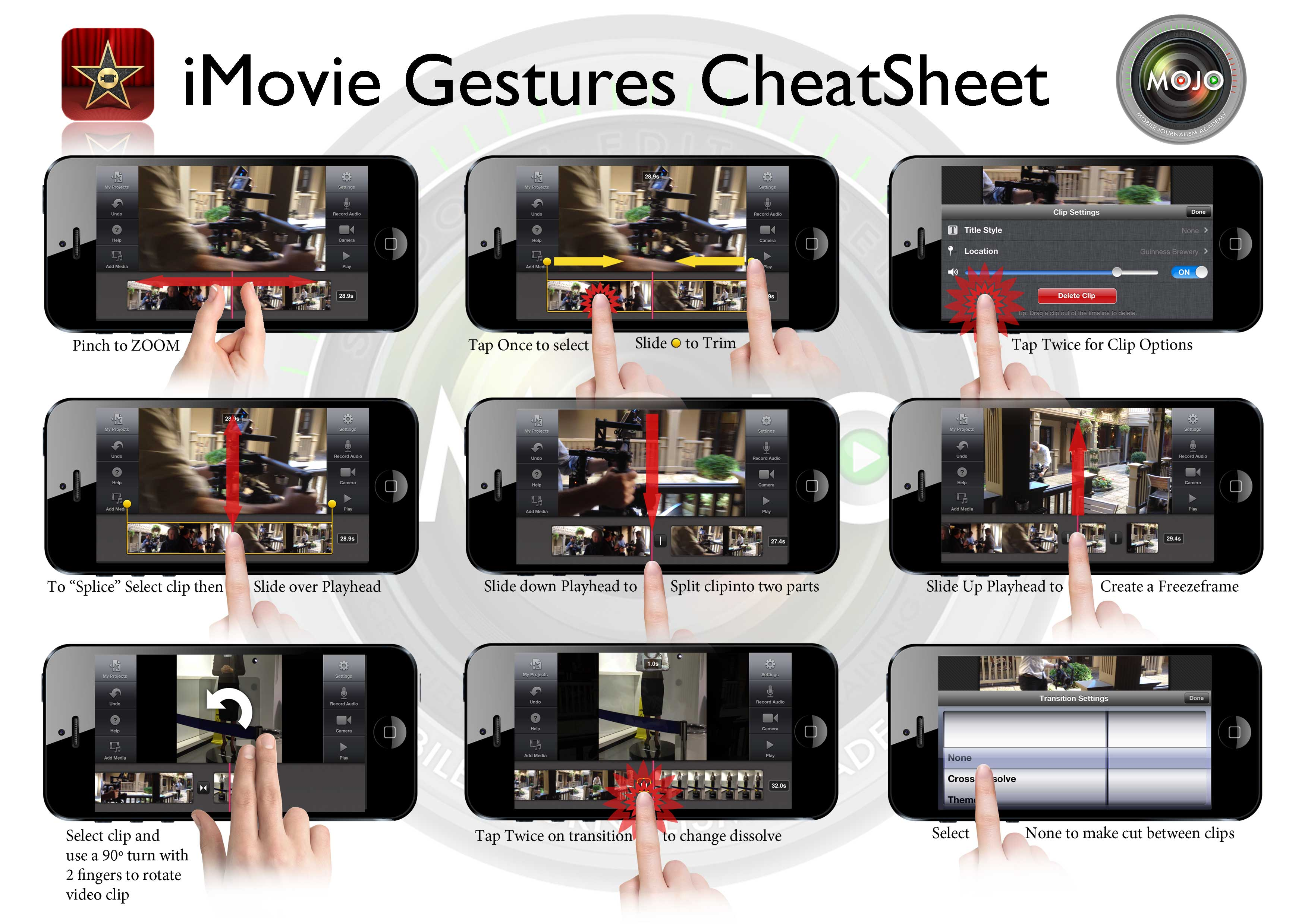 iMovie for iOS6 Hand Gesture Cheat-Sheet on one page #mojo   Glen ...