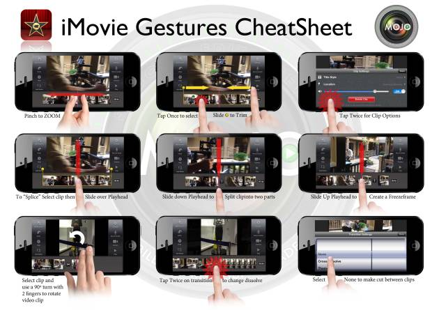 iMovie for iOS6 Hand Gesture Cheat-Sheet on one page #mojo