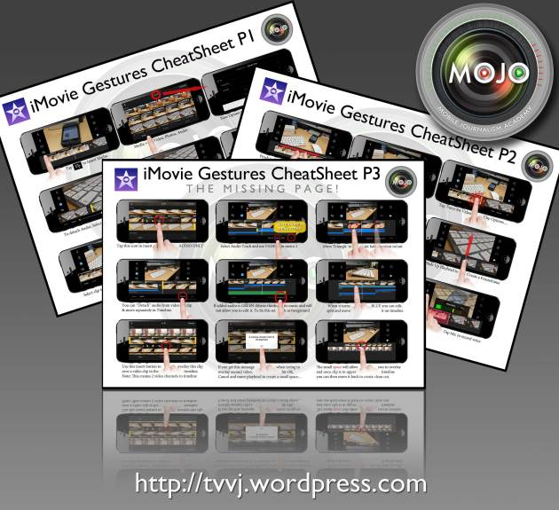 New: iMovie CheatSheet PAGE3 - Advanced features. Free download for all