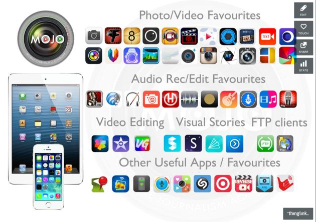 Interactive Mojo App list for iOS via Thinglink | Glen